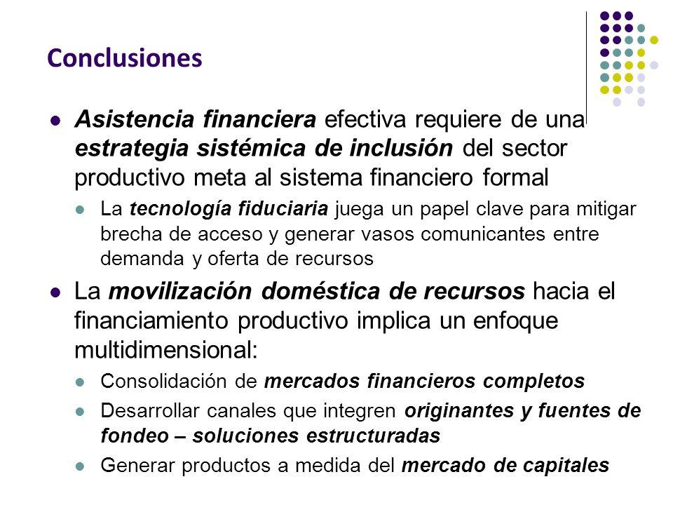 Conclusiones Asistencia financiera efectiva requiere de una estrategia sistémica de inclusión del sector productivo meta al sistema financiero formal.