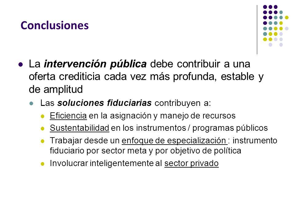 ConclusionesLa intervención pública debe contribuir a una oferta crediticia cada vez más profunda, estable y de amplitud.