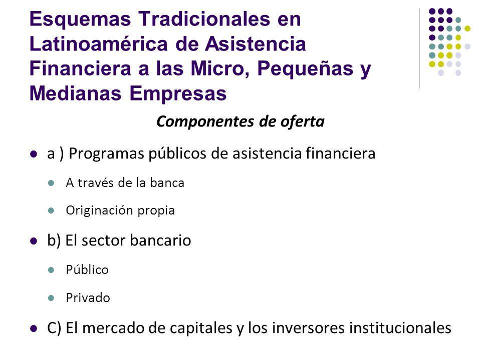 Esquemas Tradicionales en Latinoamérica de Asistencia Financiera a las Micro, Pequeñas y Medianas Empresas