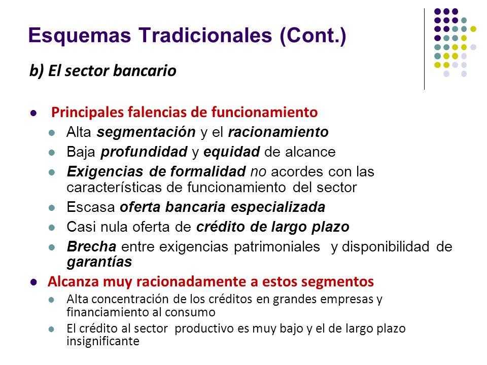 Esquemas Tradicionales (Cont.)