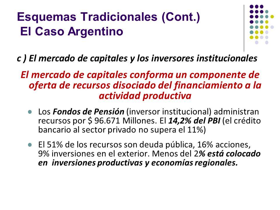 Esquemas Tradicionales (Cont.) El Caso Argentino