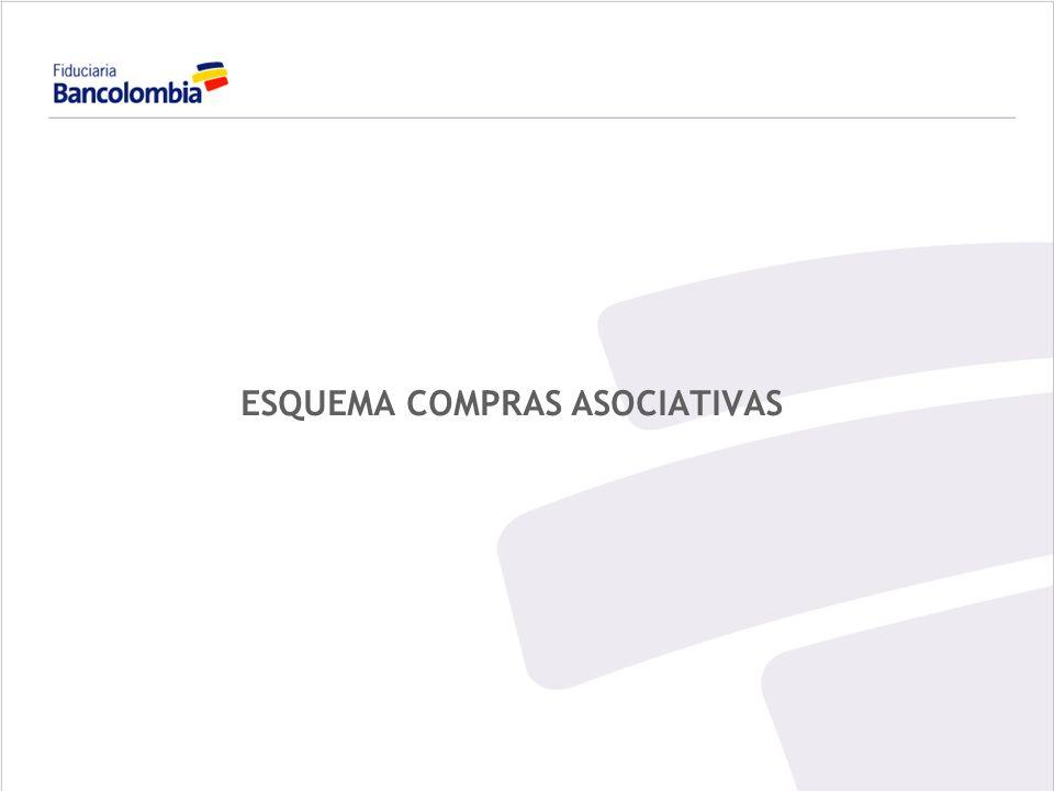 ESQUEMA COMPRAS ASOCIATIVAS
