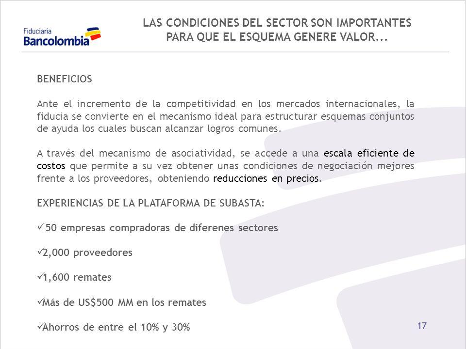 LAS CONDICIONES DEL SECTOR SON IMPORTANTES PARA QUE EL ESQUEMA GENERE VALOR...