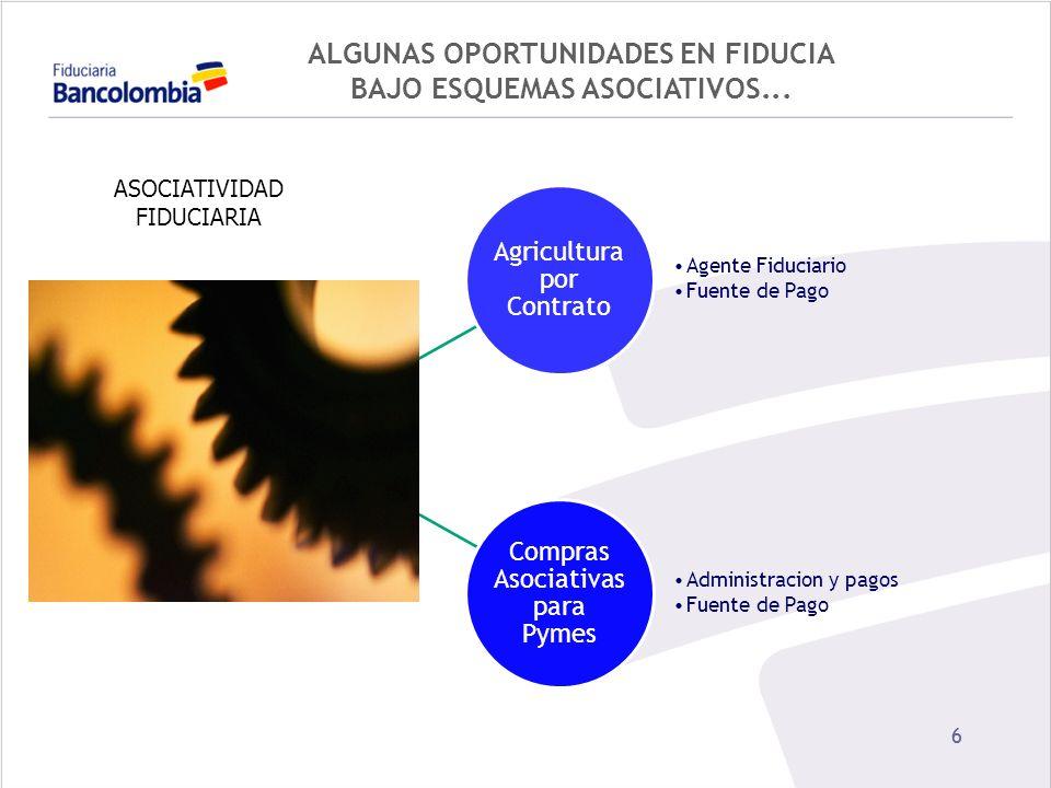 ALGUNAS OPORTUNIDADES EN FIDUCIA BAJO ESQUEMAS ASOCIATIVOS...