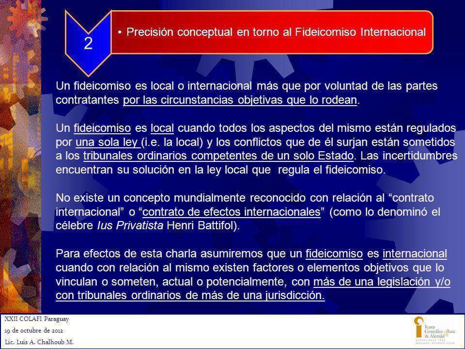 Precisión conceptual en torno al Fideicomiso Internacional