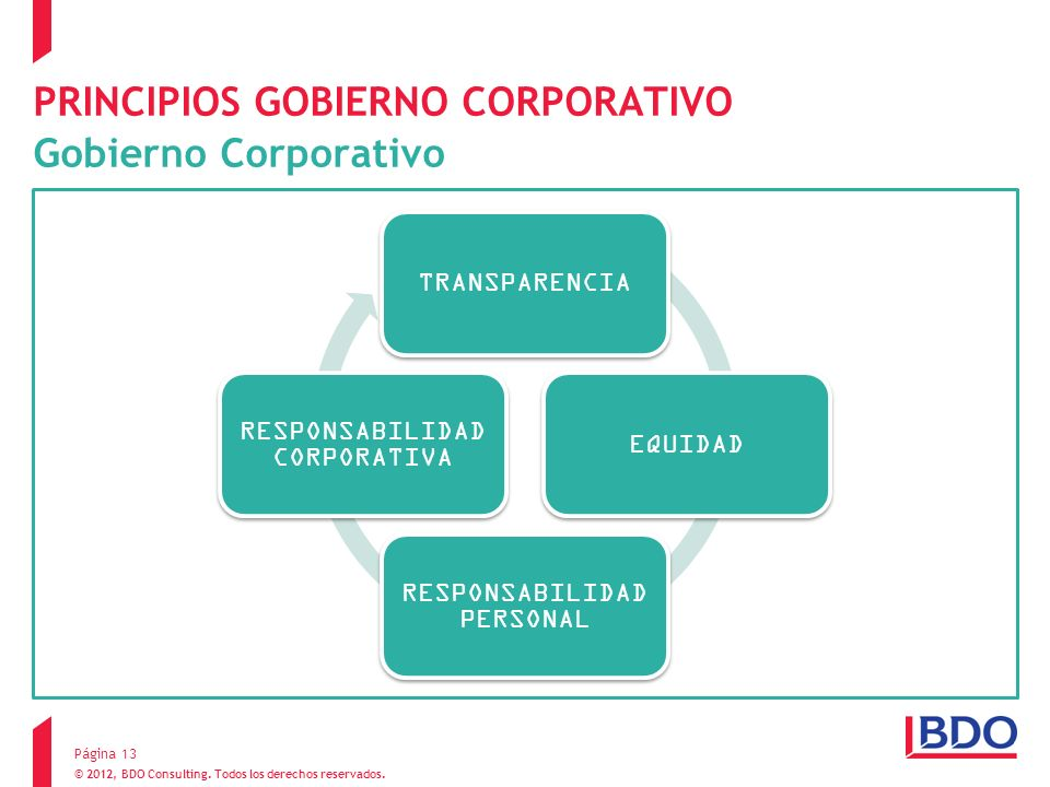 PRINCIPIOS GOBIERNO CORPORATIVO Gobierno Corporativo