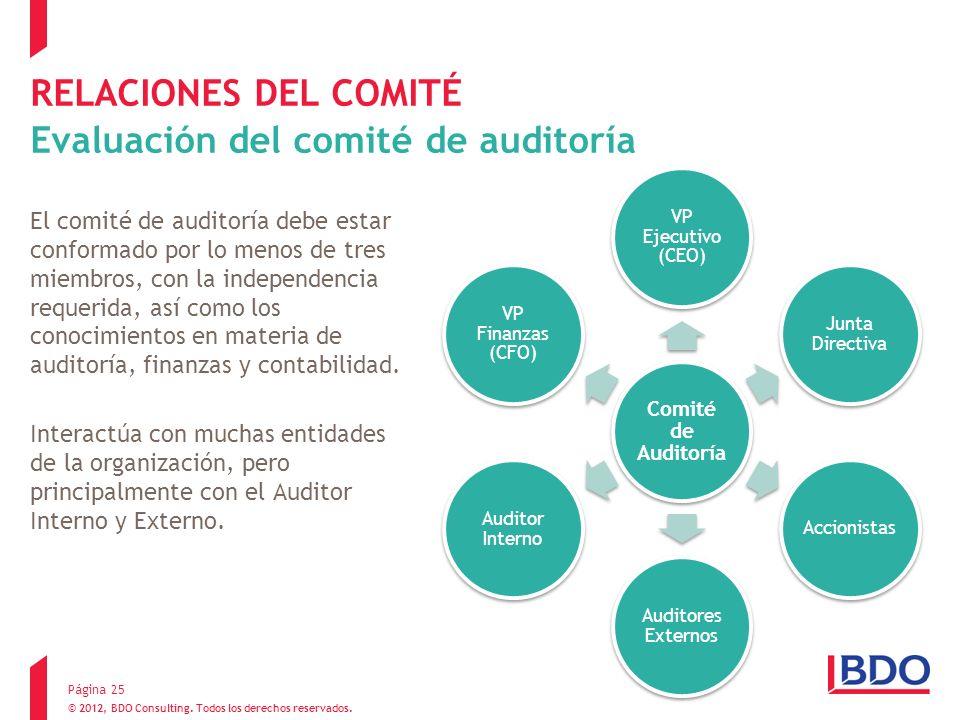RELACIONES DEL COMITÉ Evaluación del comité de auditoría