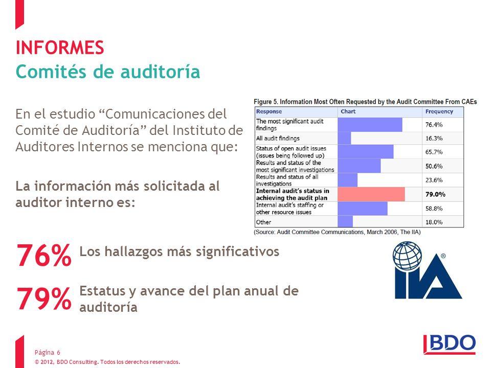 INFORMES Comités de auditoría
