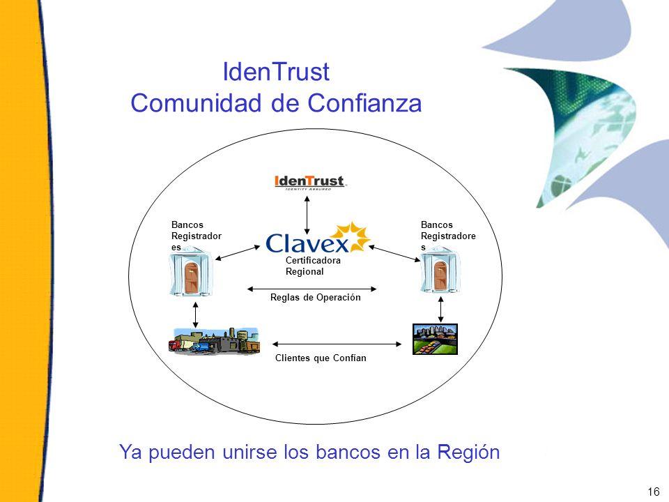 IdenTrust Comunidad de Confianza