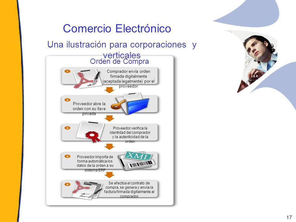 Comercio Electrónico Una ilustración para corporaciones y verticales