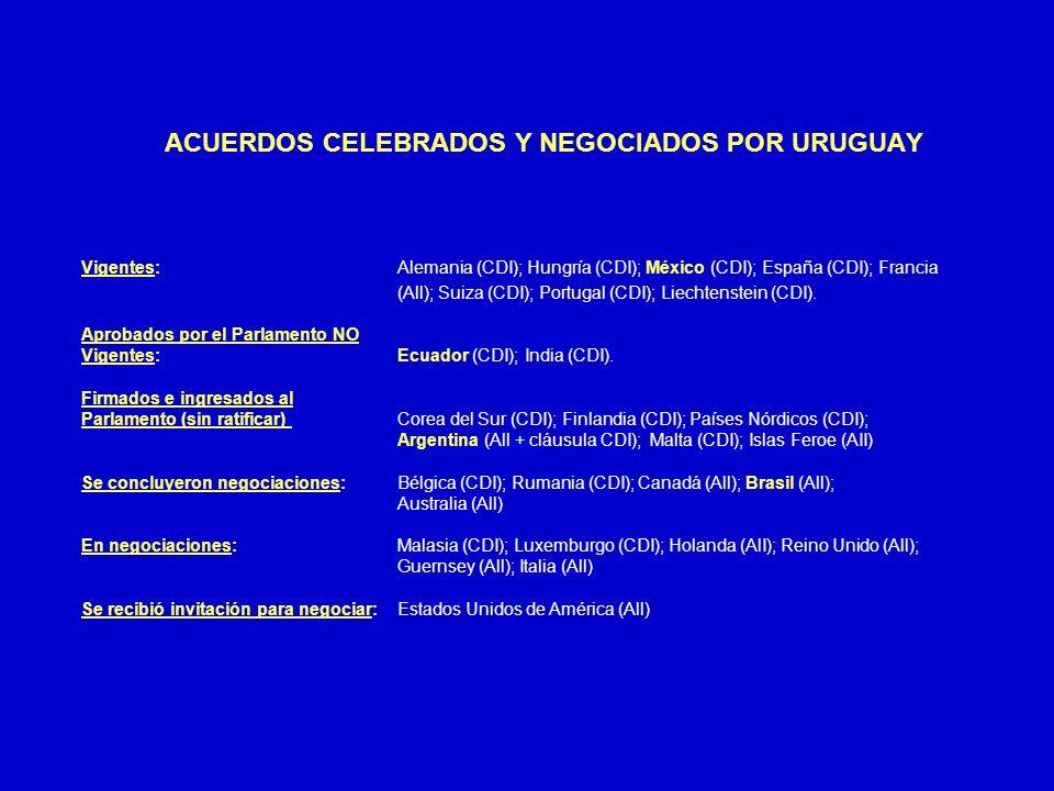 ACUERDOS CELEBRADOS Y NEGOCIADOS POR URUGUAY