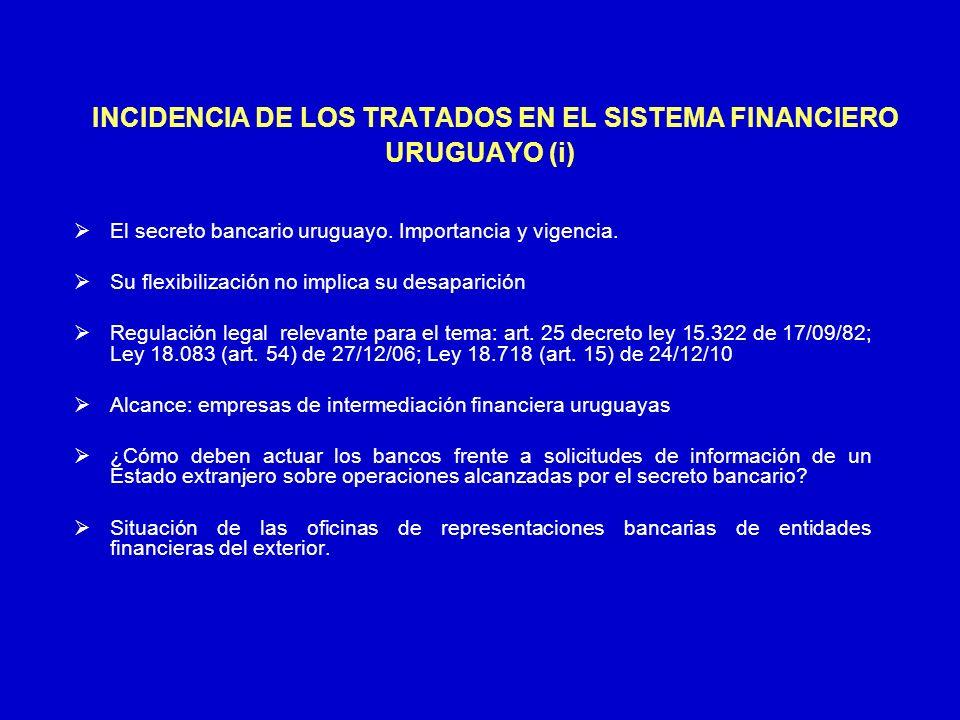 INCIDENCIA DE LOS TRATADOS EN EL SISTEMA FINANCIERO URUGUAYO (i)