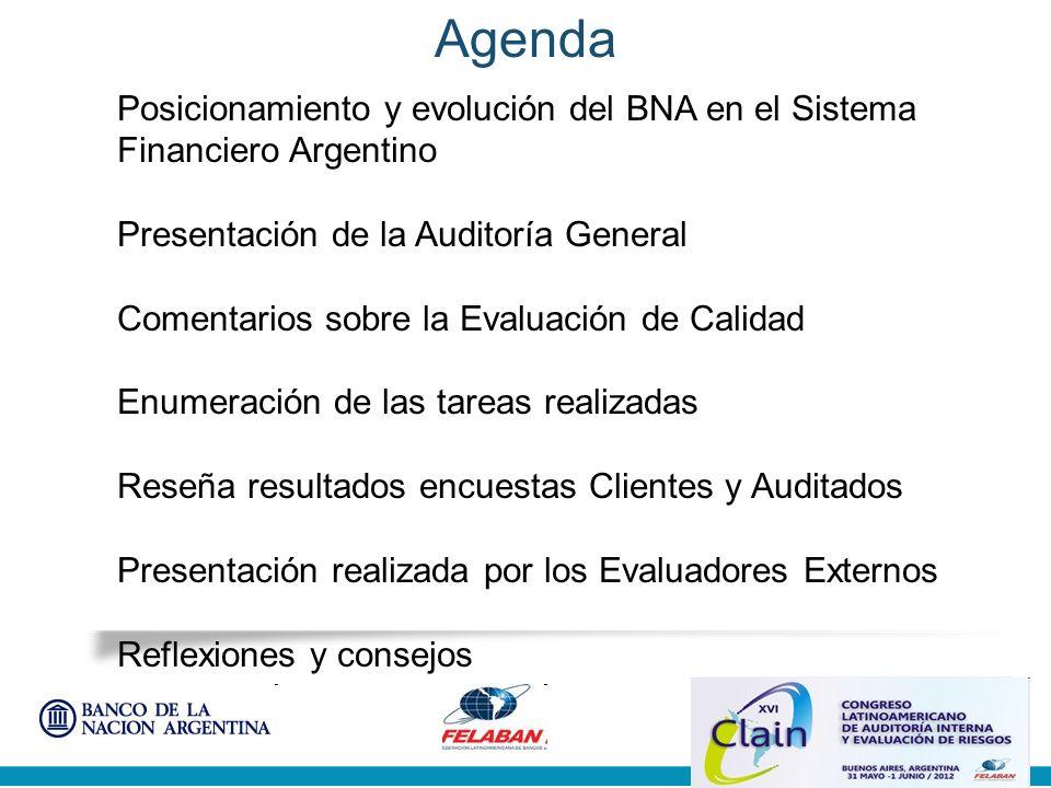 Agenda Posicionamiento y evolución del BNA en el Sistema