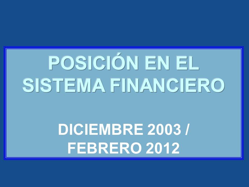 POSICIÓN EN EL SISTEMA FINANCIERO