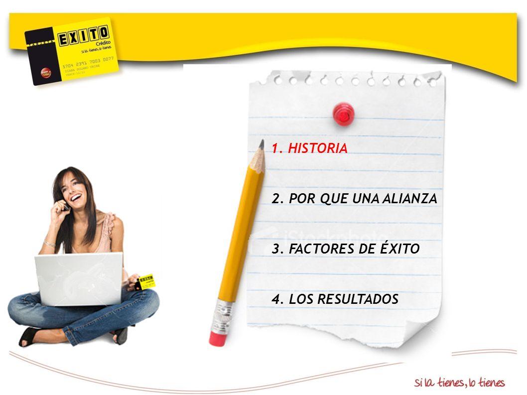 1. HISTORIA 2. POR QUE UNA ALIANZA 3. FACTORES DE ÉXITO 4. LOS RESULTADOS
