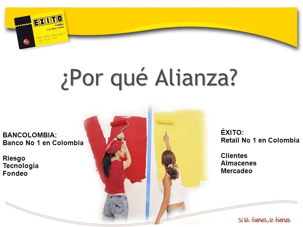 ¿Por qué Alianza ÉXITO: BANCOLOMBIA: Retail No 1 en Colombia