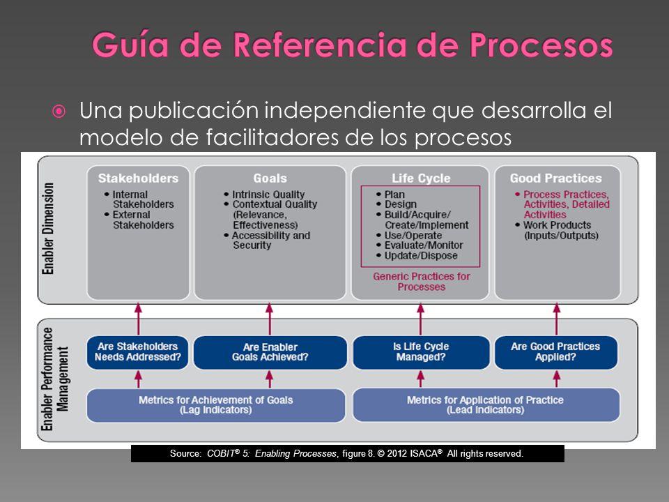 Guía de Referencia de Procesos