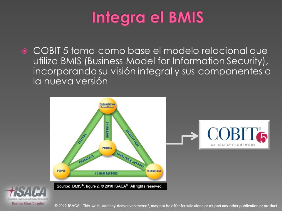 Integra el BMIS