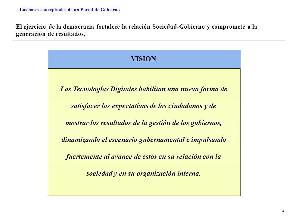 Las bases conceptuales de un Portal de Gobierno
