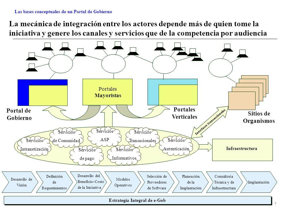 Interfases transaccionales