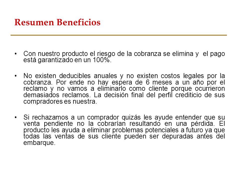 Resumen BeneficiosCon nuestro producto el riesgo de la cobranza se elimina y el pago está garantizado en un 100%.