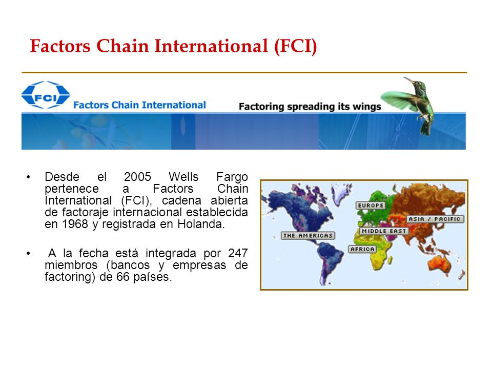 Factors Chain International (FCI)