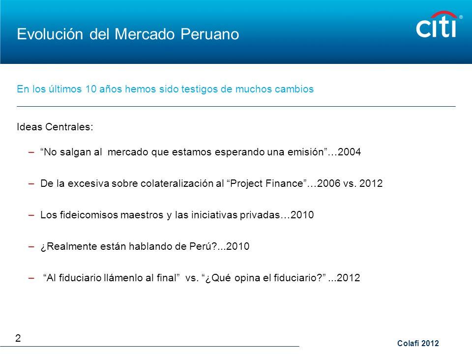 Evolución del Mercado Peruano