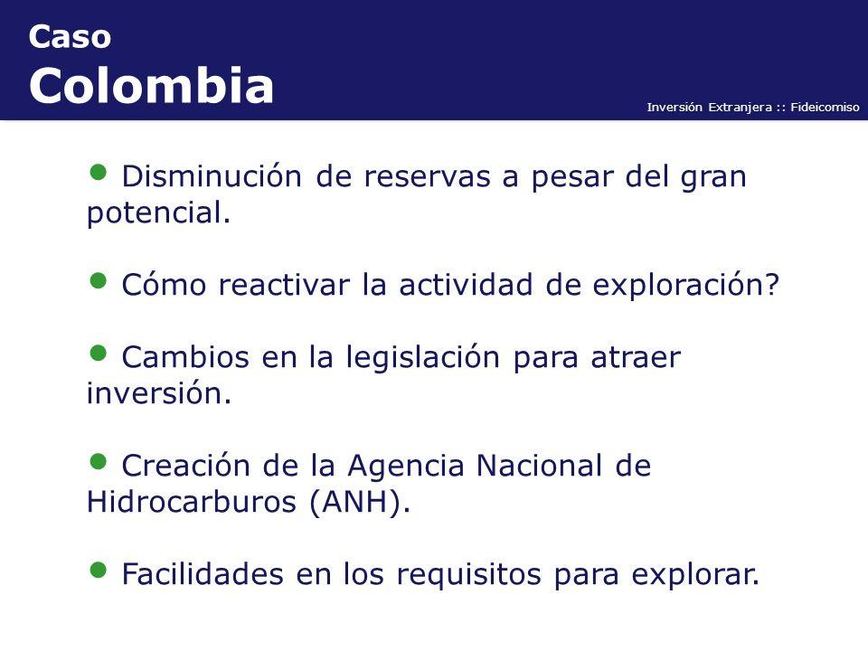 Colombia Caso Disminución de reservas a pesar del gran potencial.