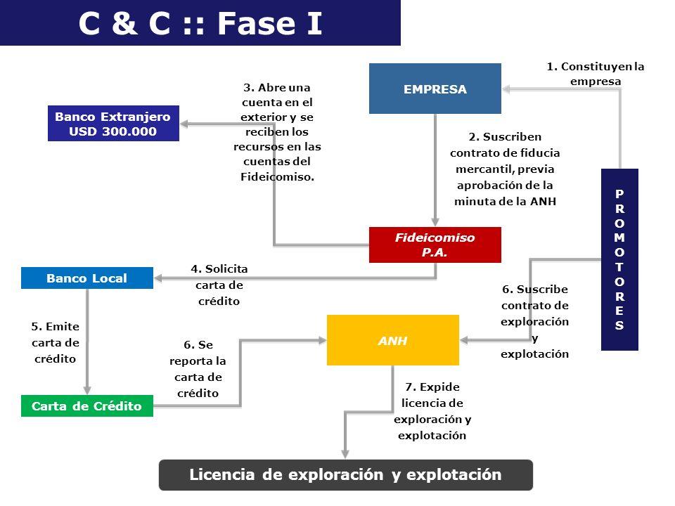 C & C :: Fase I Licencia de exploración y explotación EMPRESA