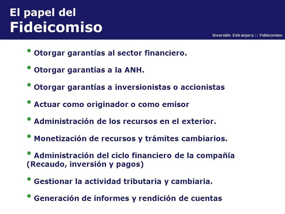 Fideicomiso El papel del Otorgar garantías al sector financiero.