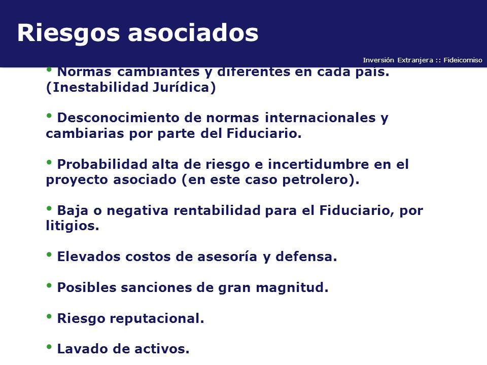 Riesgos asociadosNormas cambiantes y diferentes en cada país. (Inestabilidad Jurídica)