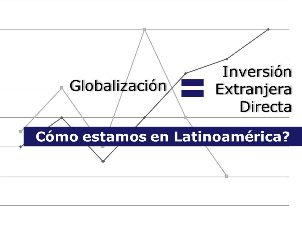 Cómo estamos en Latinoamérica