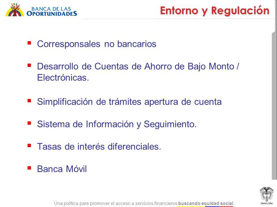 Entorno y Regulación Corresponsales no bancarios
