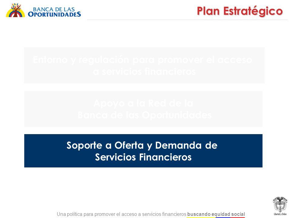 Plan Estratégico Entorno y regulación para promover el acceso