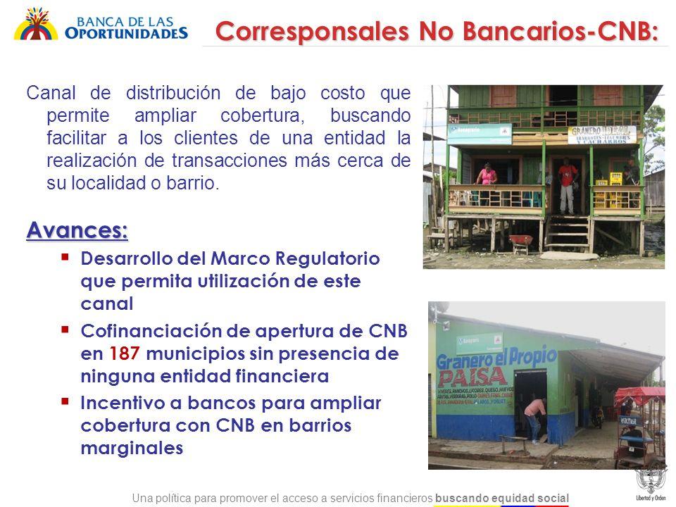 Corresponsales No Bancarios-CNB:
