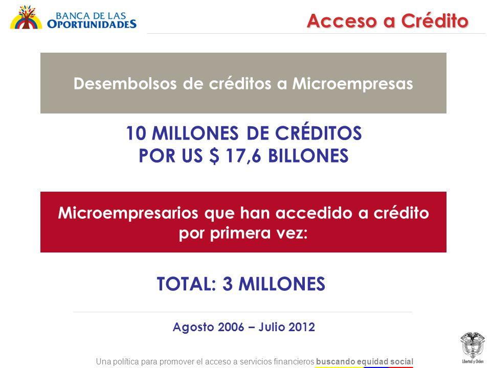 10 MILLONES DE CRÉDITOS POR US $ 17,6 BILLONES TOTAL: 3 MILLONES
