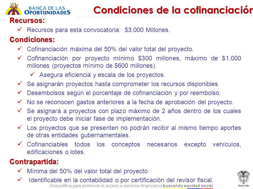 Condiciones de la cofinanciación