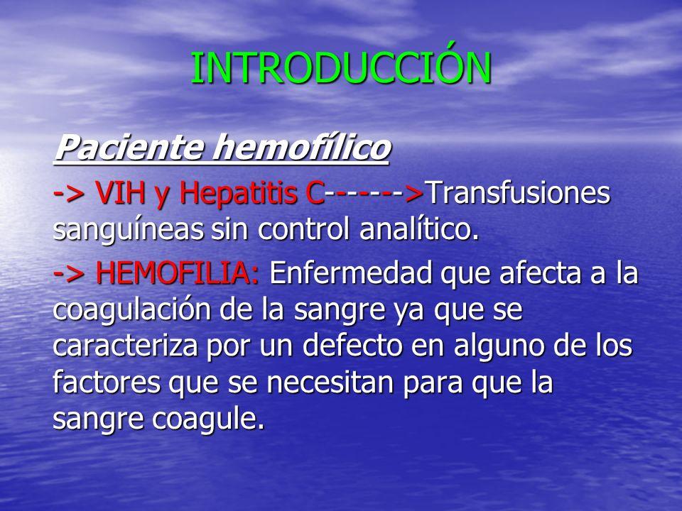 INTRODUCCIÓN Paciente hemofílico