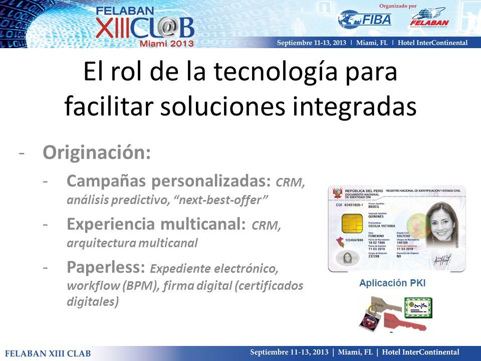 El rol de la tecnología para facilitar soluciones integradas