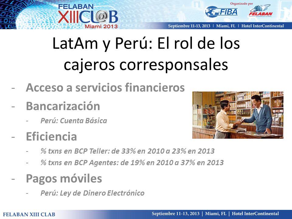 LatAm y Perú: El rol de los cajeros corresponsales