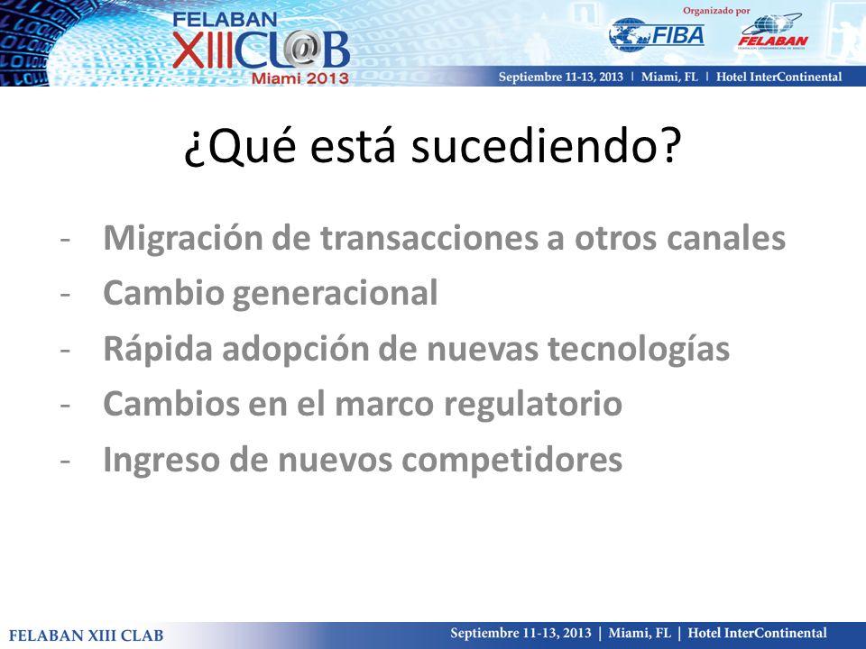 ¿Qué está sucediendo Migración de transacciones a otros canales