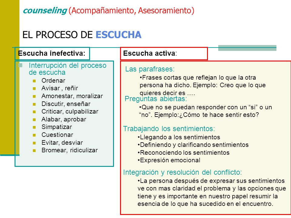 counseling (Acompañamiento, Asesoramiento)