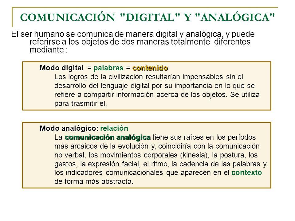 COMUNICACIÓN DIGITAL Y ANALÓGICA