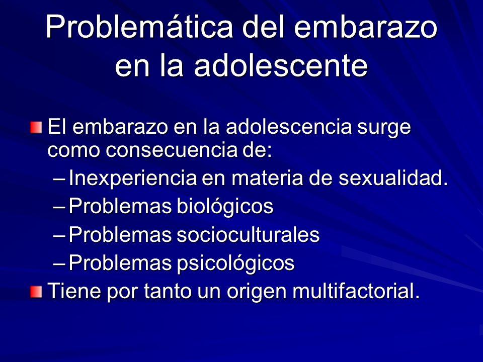 Problemática del embarazo en la adolescente