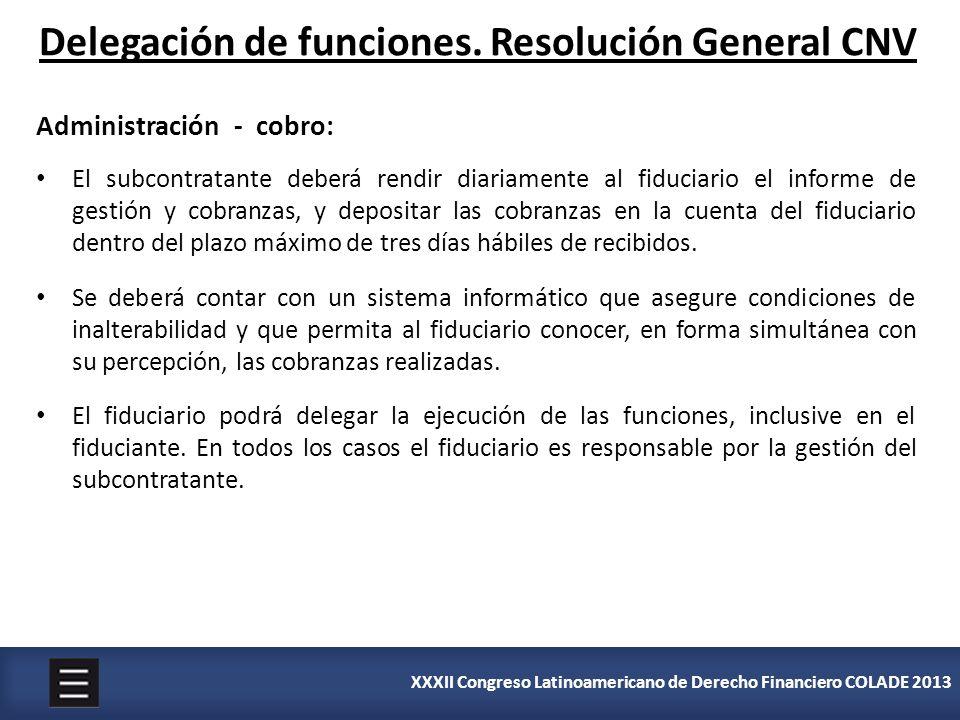 Delegación de funciones. Resolución General CNV