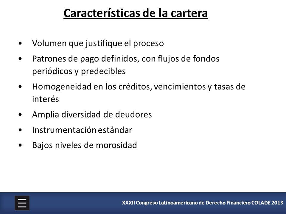 Características de la cartera