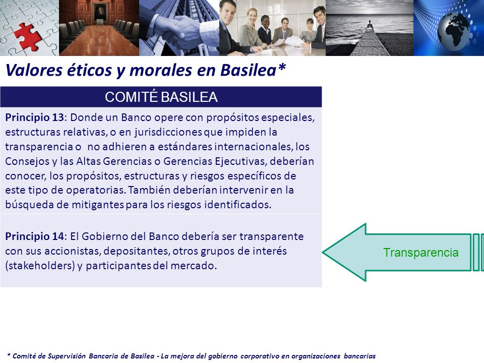 Valores éticos y morales en Basilea*