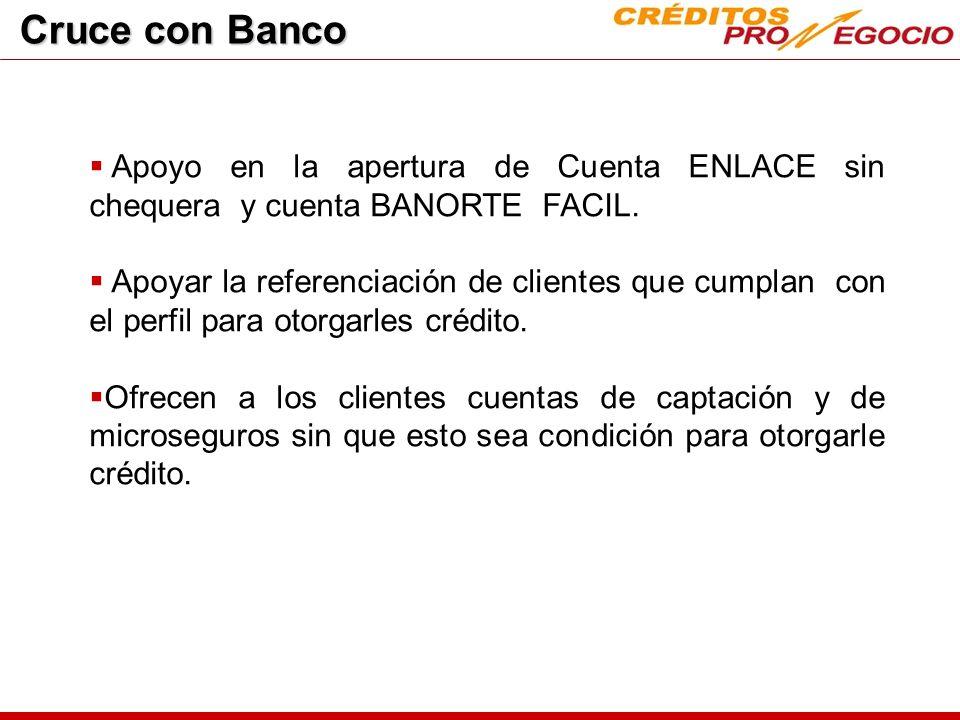 Cruce con Banco Apoyo en la apertura de Cuenta ENLACE sin chequera y cuenta BANORTE FACIL.