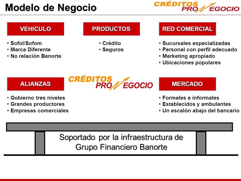 Soportado por la infraestructura de Grupo Financiero Banorte