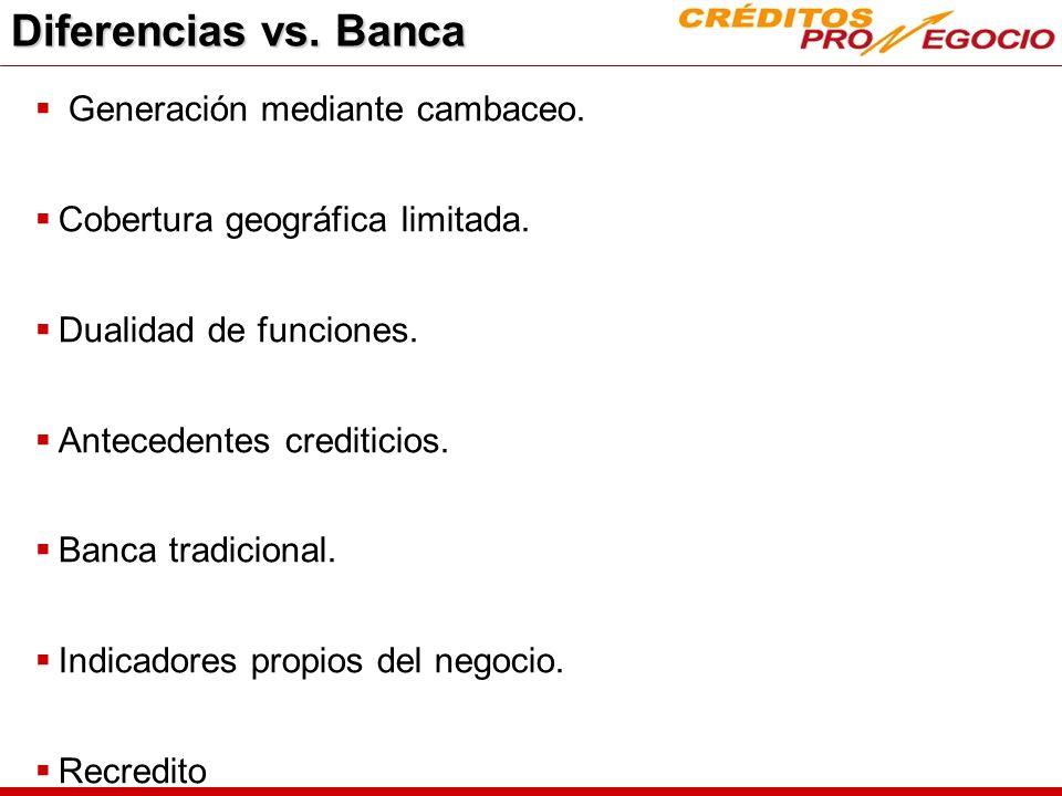 Diferencias vs. Banca Generación mediante cambaceo.